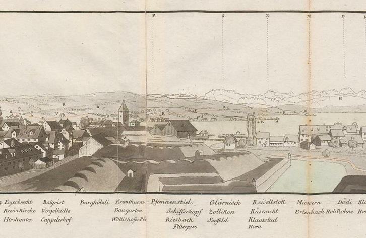 Panoramensammlungen im Kartenzentrum Zürich